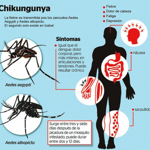 #salud #Tuxtepec #chikungunya SSO y Ayuntamiento de Tuxtepec capacitan a agentes de policía