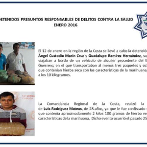Reporta SSPO resultados favorables en combate a delitos contra la salud